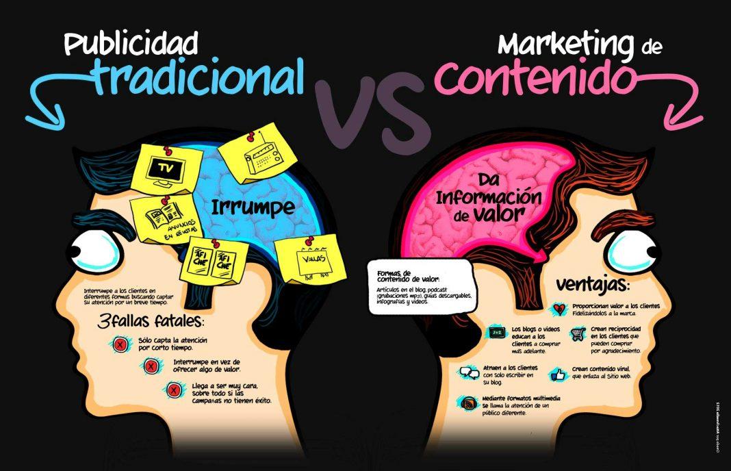 contenidos de calidad en marketing