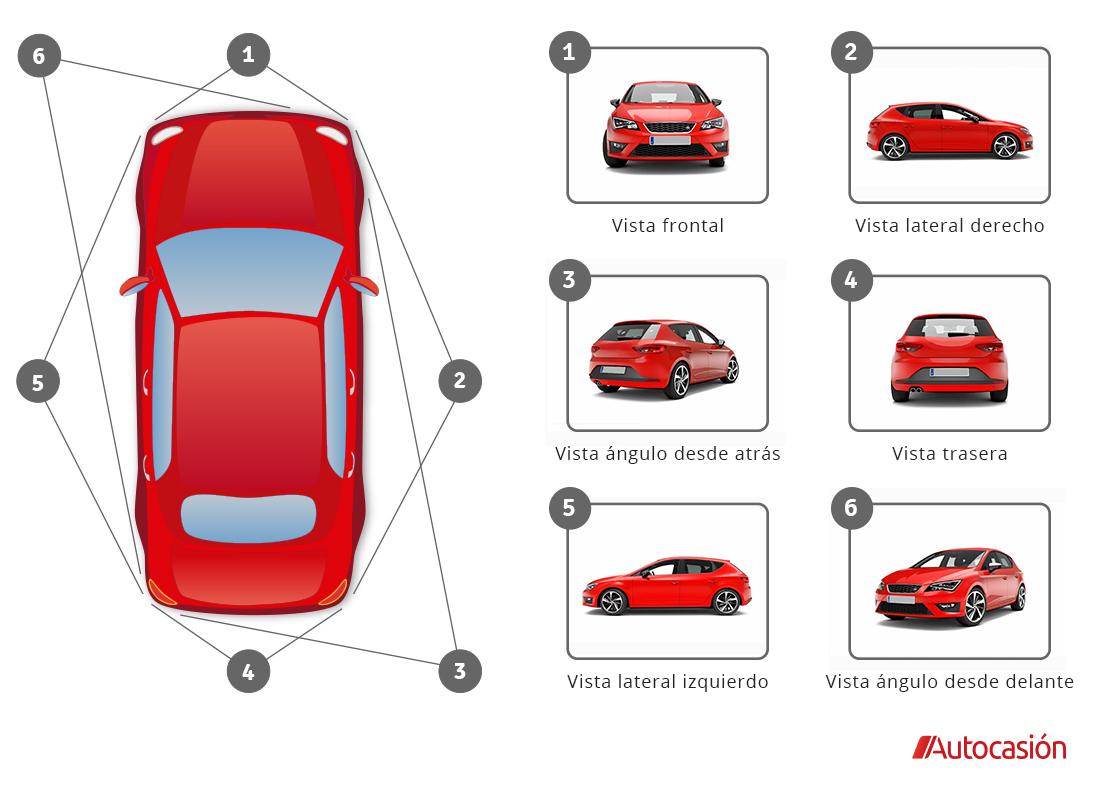 Como vender tu coche